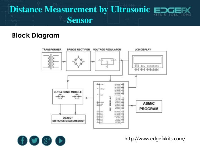 Distance Measurement by Ultrasonic Sensor