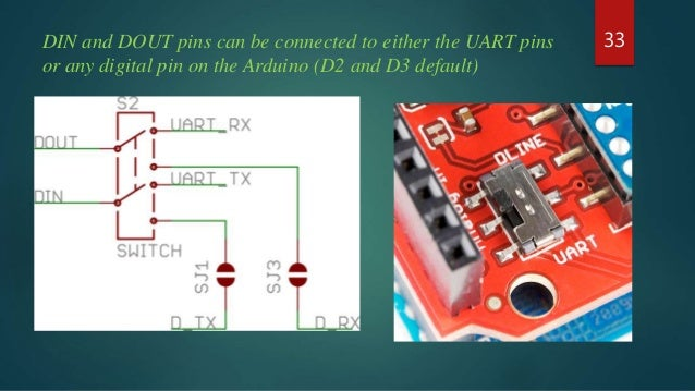 Distance measuring unit with zigbee protocol ultra sonic