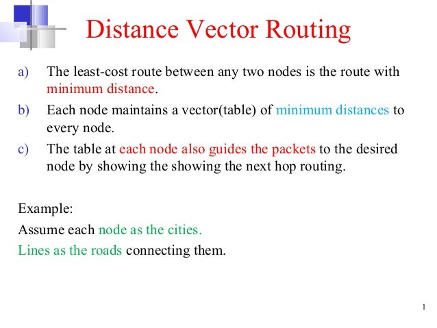 Distance Vector Routing a) b) c)  The least-cost route between any two nodes is the route with minimum distance. Each node...