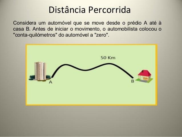 Distância PercorridaConsidera um automóvel que se move desde o prédio A até àcasa B. Antes de iniciar o movimento, o autom...