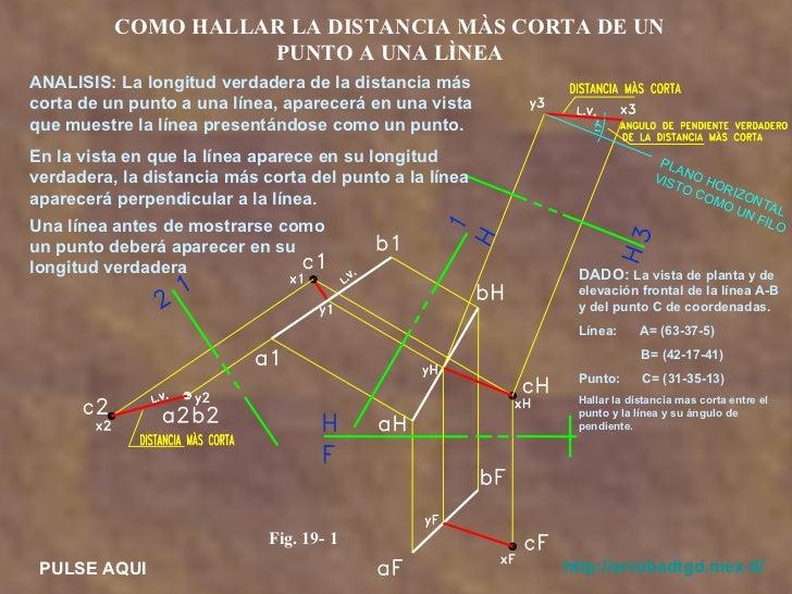 COMO HALLAR LA DISTANCIA MÀS CORTA DE UN                    PUNTO A UNA LÌNEAANALISIS: La longitud verdadera de la distanc...