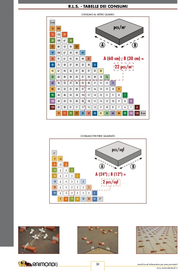 Distanziatori livellanti per piastrelle 28 images rubi - Distanziatori per piastrelle autolivellanti ...