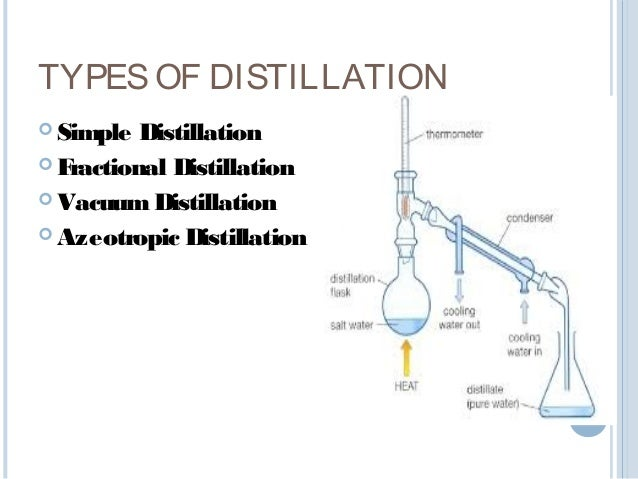 simple distillation The most common methods of distillation are simple distillation and fractional   distillation is a separation process that involves heating a liquid to its boiling.
