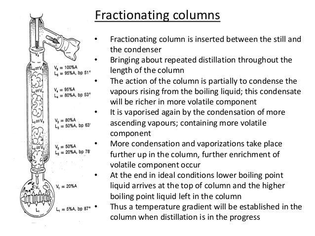 Distillation lecture