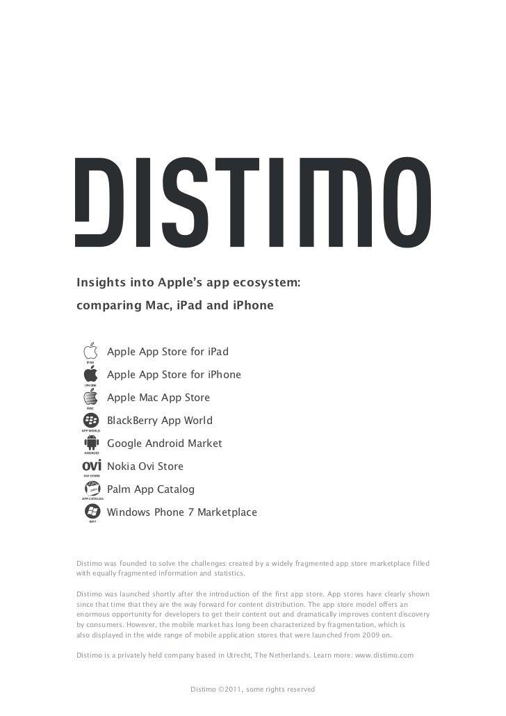 Insights into Apple's app ecosystem:comparing Mac, iPad and iPhone           Apple App Store for iPad   IPAD           App...