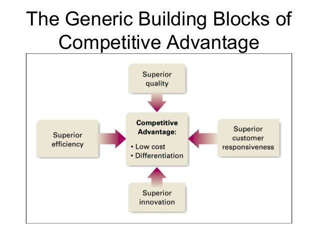 competitive advantage and value creation But it may very well be the bold choices of healthcare organizations to implement and apply technology in creative ways with an eye on the patient experience that provide the greatest competitive advantage and most positive impact on the patient experience overall.