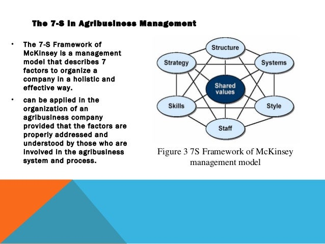 agribusiness management This associate-level university associate certificate in agribusiness management is an abbreviated, 15-credit-hour, online alternative to the associate of applied.