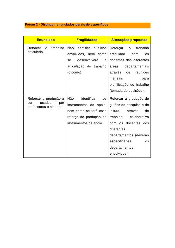Fórum 2 - Distinguir enunciados gerais de específicos           Enunciado                Fragilidades             Alteraçõ...