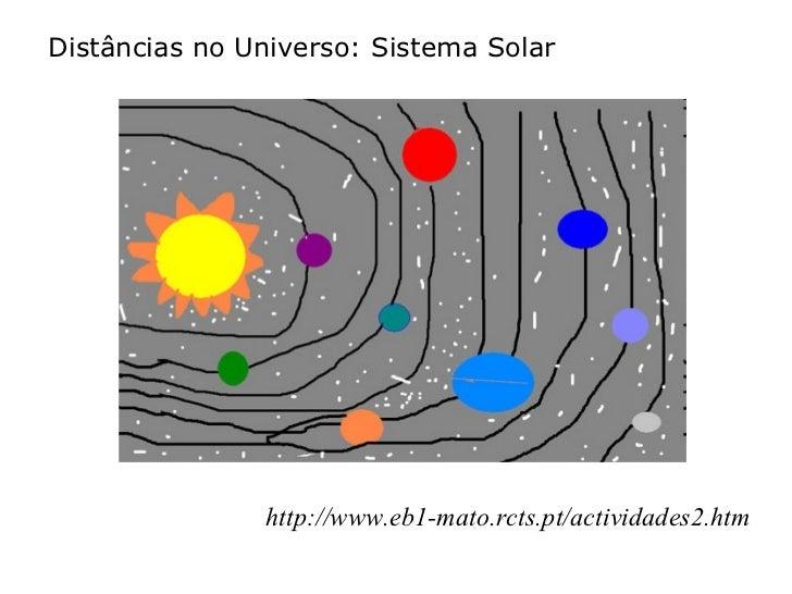 Vénus 108,2 milhões de km Sol 150 milhões de km Júpiter 1433.5 milhões de km Plutão 5870 milhões de km Distâncias no Unive...