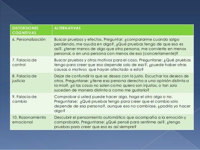 TIPOS DE DISTORSIONES COGNITIVO EBOOK