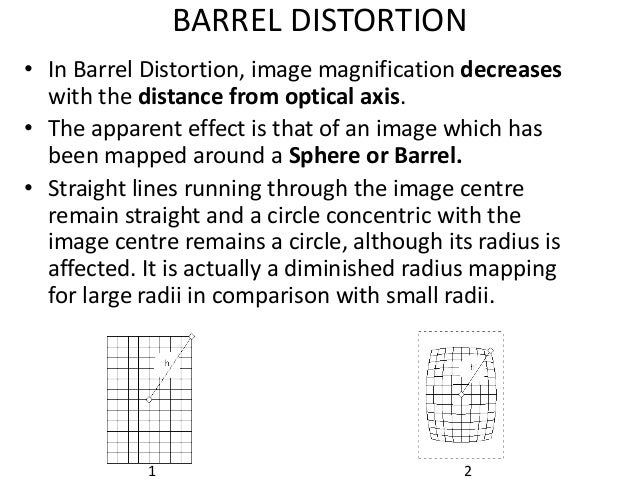 Distortion(optics) in aberration