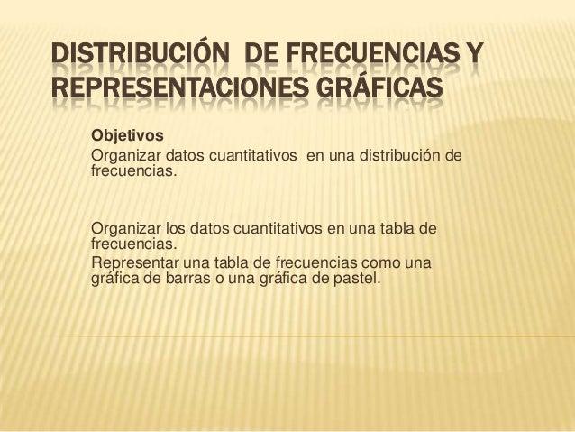 DISTRIBUCIÓN DE FRECUENCIAS Y REPRESENTACIONES GRÁFICAS Objetivos Organizar datos cuantitativos en una distribución de fre...