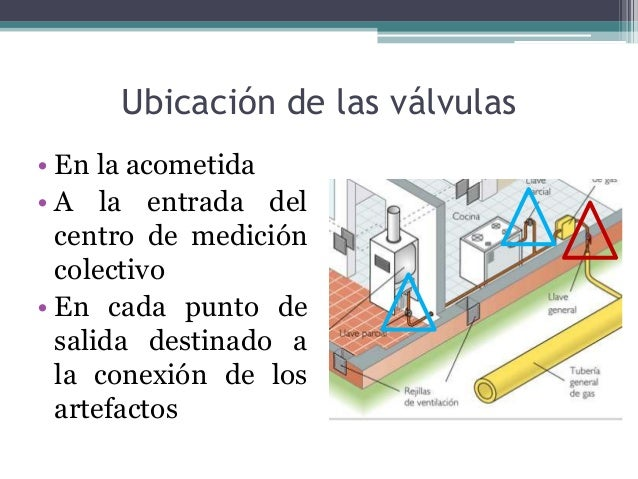 Distribuci n del gas natural for Instalaciones de gas en viviendas