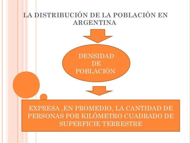 LA DISTRIBUCIÓN DE LA POBLACIÓN EN ARGENTINA  DENSIDAD  DE POBLACIÓN  EXPRESA ,EN PROMEDIO, LA CANTIDAD DE PERSONAS POR K...