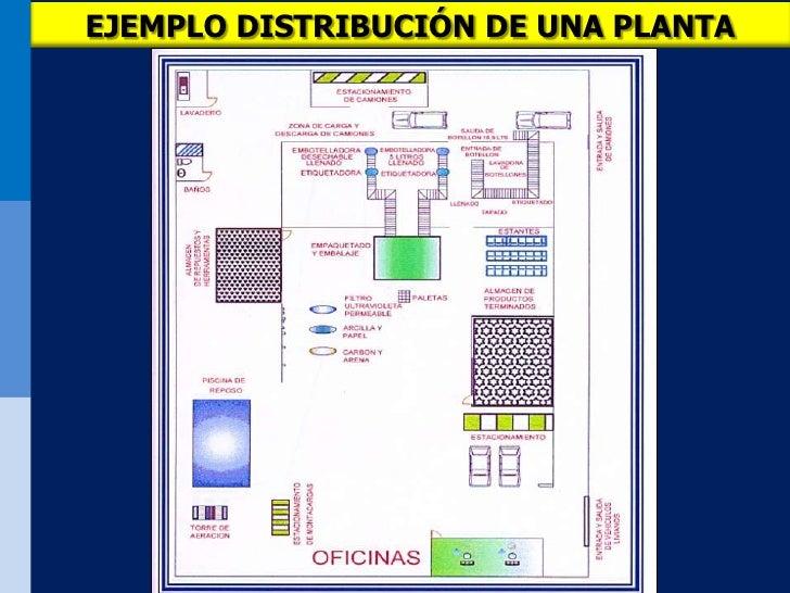 Distribuci n en planta for Distribucion de una casa de una planta