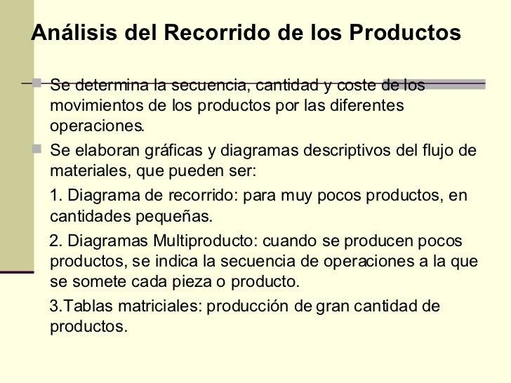 Distribucion planta - Descripcion del producto ...
