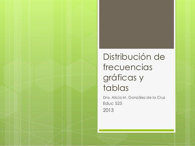 Distribución de frecuencias gráficas y tablas Dra. Alicia M. González de la Cruz Educ 525 2013