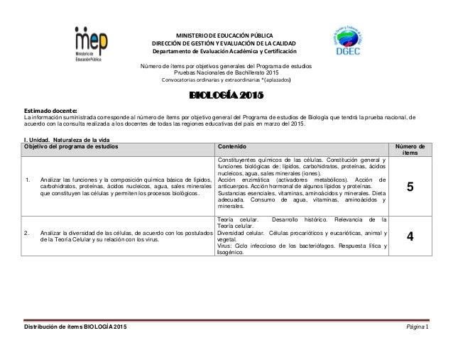 Distribución de ítems BIOLOGÍA 2015 Página 1 MINISTERIO DE EDUCACIÓN PÚBLICA DIRECCIÓN DE GESTIÓN Y EVALUACIÓN DE LA CALID...