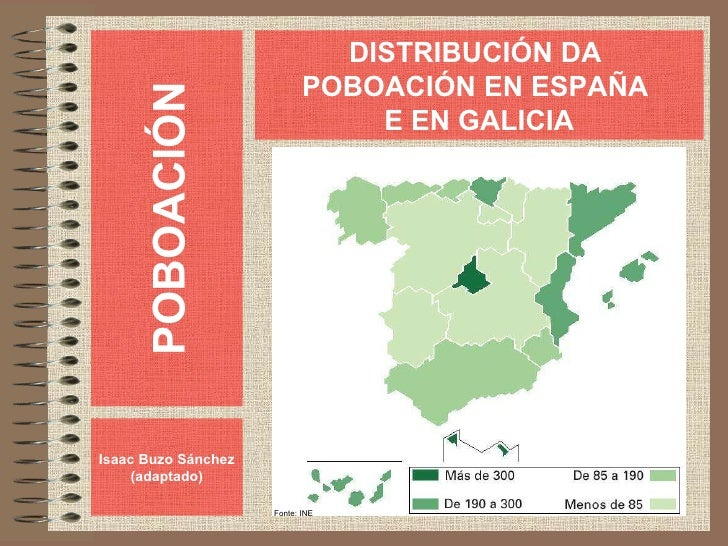 POBOACIÓN Isaac Buzo Sánchez (adaptado) DISTRIBUCIÓN DA  POBOACIÓN EN ESPAÑA  E EN GALICIA Fonte: INE