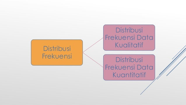 Distribusi frekuensi distribusi frekuensi 6 distribusi frekuensi distribusi frekuensi data ccuart Images