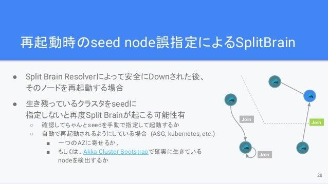 Join 再起動時のseed node誤指定によるSplitBrain ● Split Brain Resolverによって安全にDownされた後、 そのノードを再起動する場合 ● 生き残っているクラスタをseedに 指定しないと再度Split...
