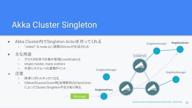 """● Akka Cluster内でSingleton Actorを作ってくれる ○ """"oldest"""" な node上に実際のActorが生成される ● 主な用途 ○ クラスタ全体での集中管理(coordination) ○ single mast..."""