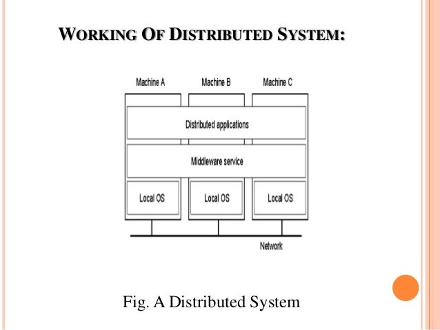 Distributed Operating System Pdf