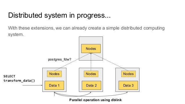 Distributed system in progress... With these extensions, we can already create a simple distributed computing system. Node...