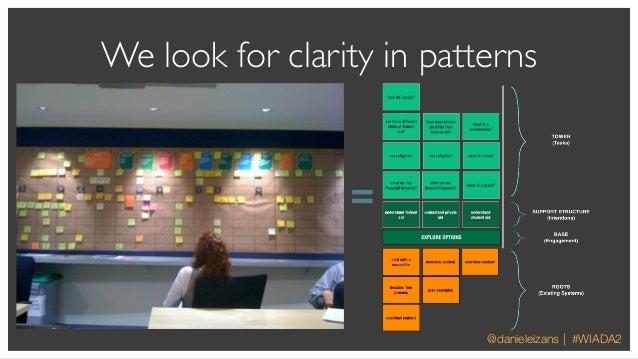 Designing For Distributed Content Models Slide 3