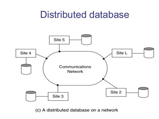 Distributed database management system centralized database 6 ccuart Choice Image