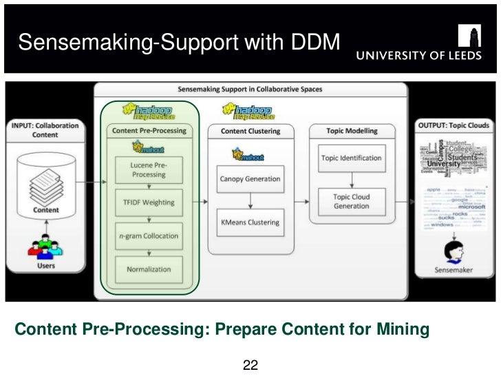 Distributed data mining wiki