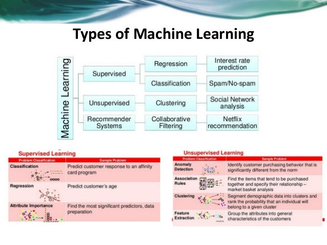 distributed machine learning