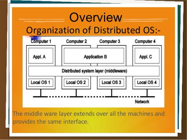 Organization of Distributed OS:- The middle ware layer extends over all the machines and provides the same interface. Over...