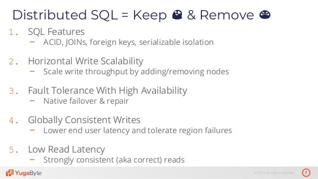 Distributed SQL Databases Deconstructed