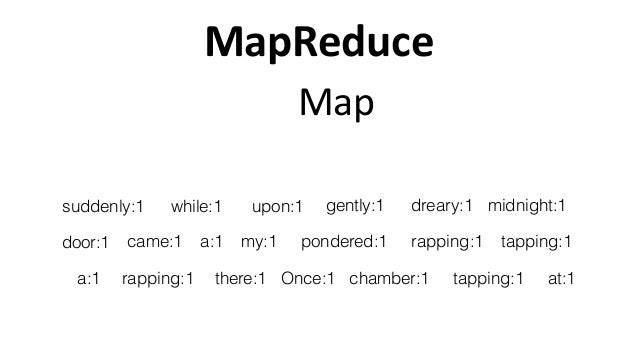 MapReduce Once:1 upon:1 a:1 midnight:1dreary:1while:1 pondered:1 suddenly:1 there:1 came:1 a:1 tapping:1 gently:1 rapping:...