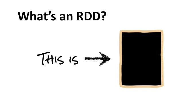 What's  an  RDD? This is
