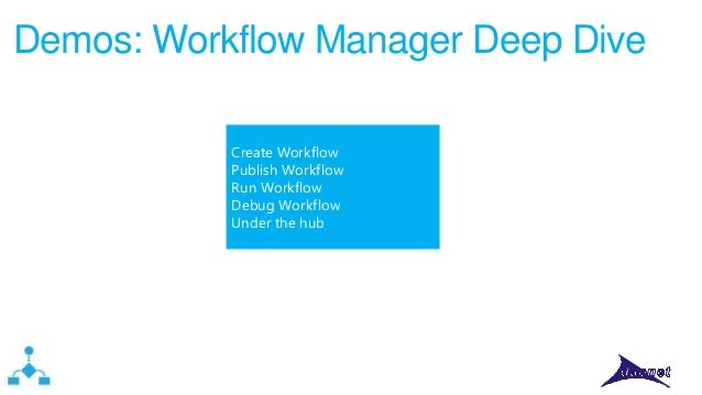 Demos: Workflow Manager Deep Dive Create Workflow Publish Workflow Run Workflow Debug Workflow Under the hub