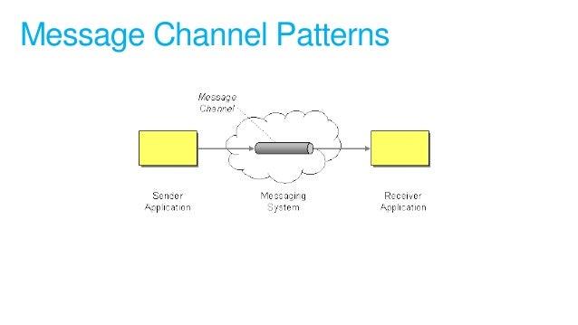 Message Channel Patterns