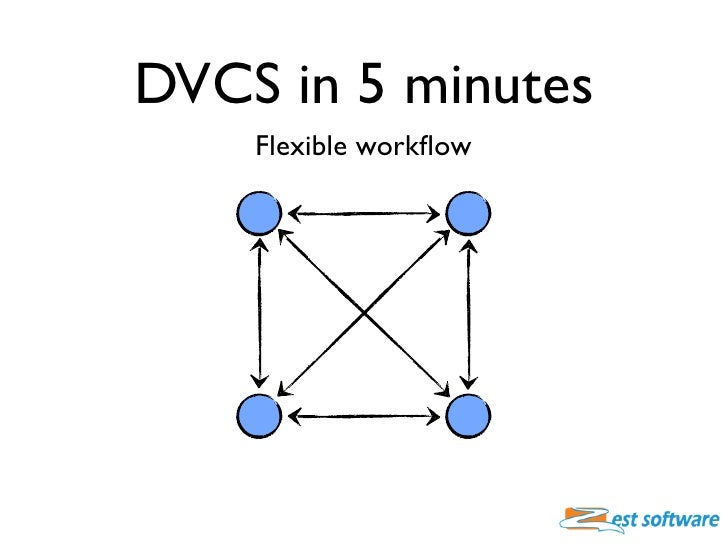Distributed Version Control Systems