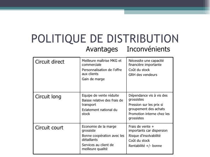 Distribution # Maison En Bois Avantage Inconvenient