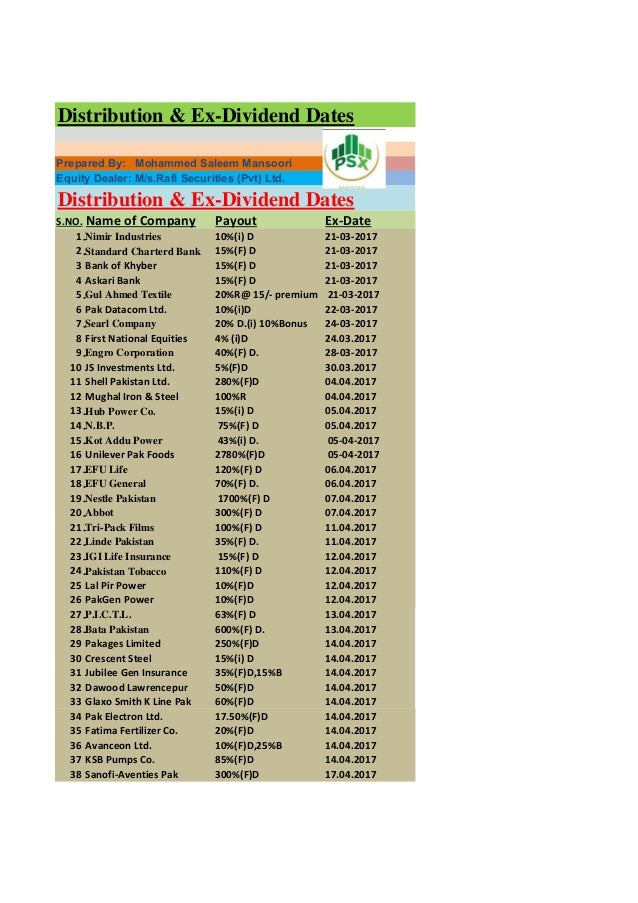 Distribution & Ex-Dividend Dates Prepared By: Mohammed Saleem Mansoori Equity Dealer: M/s.Rafi Securities (Pvt) Ltd. Distr...