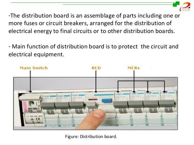 Astounding Distribution Board Wiring Database Denligelartorg