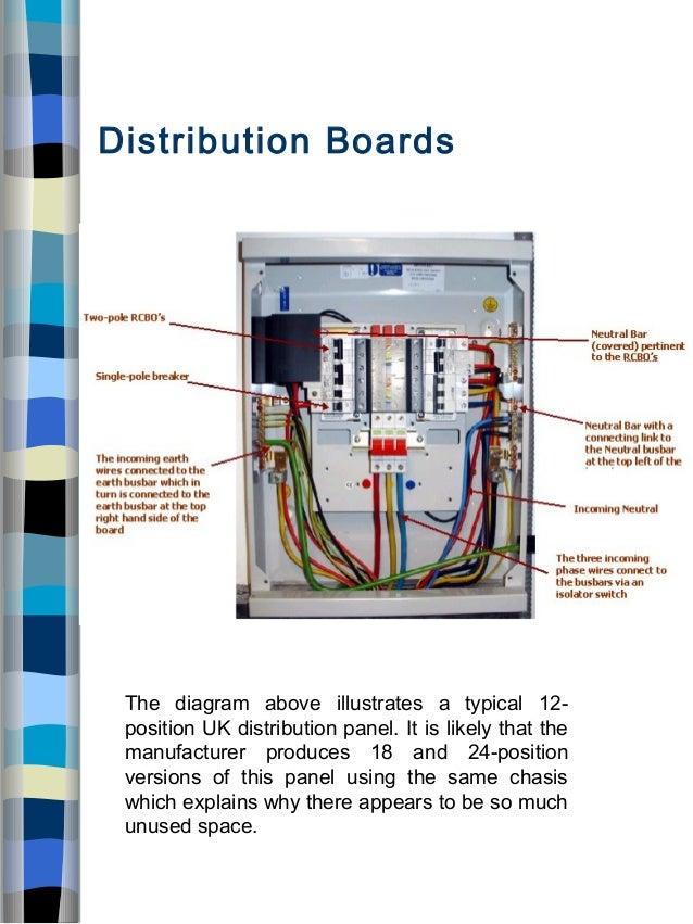 wiring distribution board uk example electrical wiring diagram u2022 rh cranejapan co home wiring distribution panel Electrical Distribution Panel Sizes