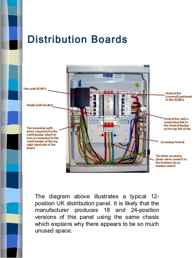 distribution boards and protection devices ppt rh slideshare net electrical wiring harness design ppt electrical wiring diagram house ppt