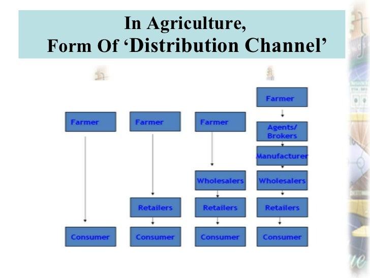 Distribution Channel Management