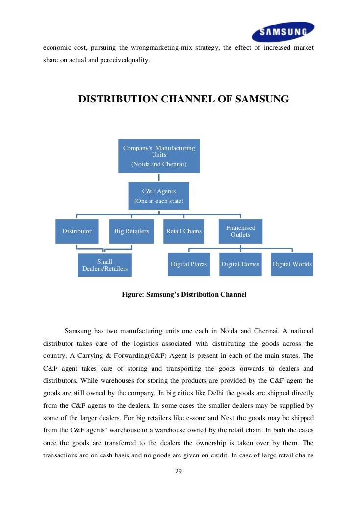 SAMSUNG LCD TELEVISION - DISTRIBUTION CHANNEL RELATIONSHIP