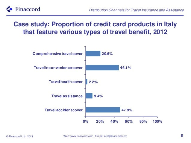 channels of distribution for insurance products Preparing life insurers for the future of distribution changes in customer buying behavior, regulatory pressure, the emergence of niche channels, product.