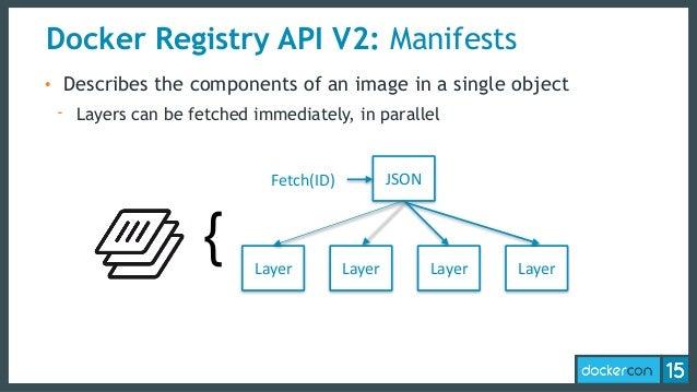 Docker Registry V2
