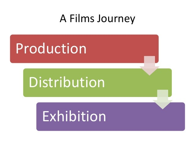Distribution & exhibition