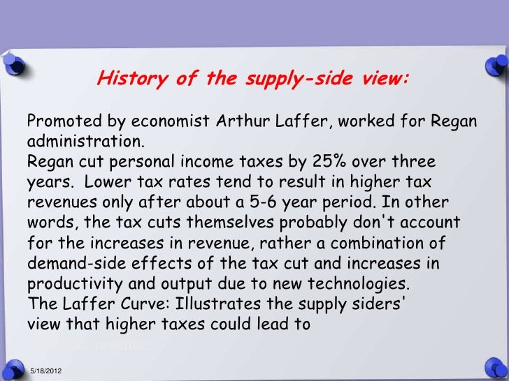 History of the supply-side view:Promoted by economist Arthur Laffer, worked for Reganadministration.Regan cut personal inc...